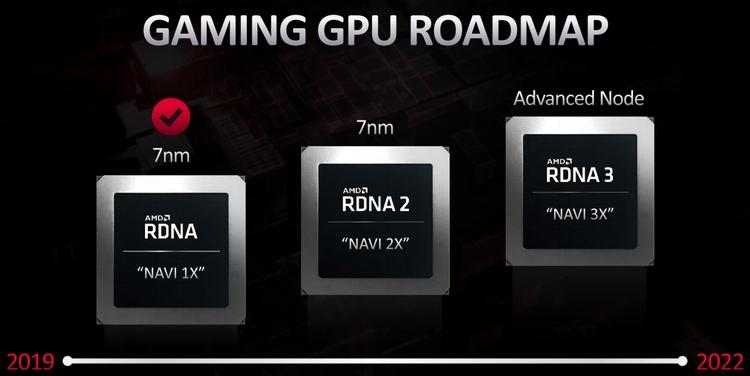 Флагманский GPU AMD Navi 21 предложит рекордные 5120 потоковых процессоров