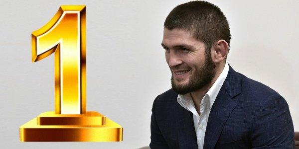 Нурмагомедов вновь возглавил рейтинг бойцов ММА по версии ESPN