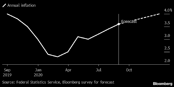 Банк России, возможно, уже завершил цикл снижения ...