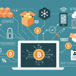 Биржа криптодеривативов Globe начинает продажу токенов GDT на Ignition, Superfarm и DODO