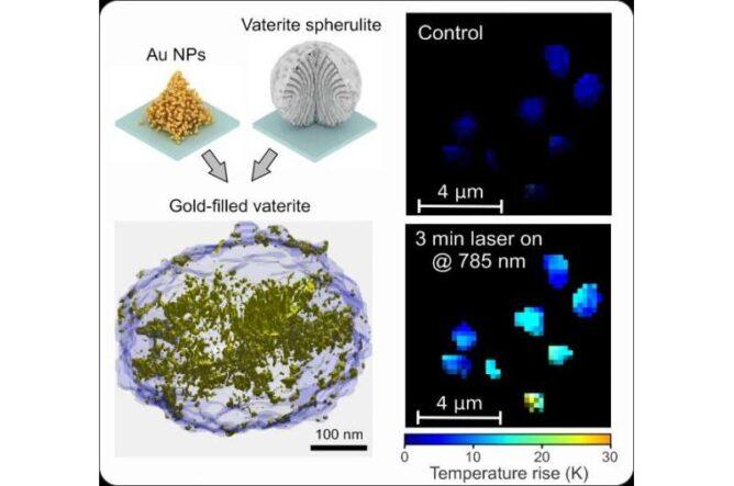 Исследователи превратили прозрачный кальцит в искусственное золото