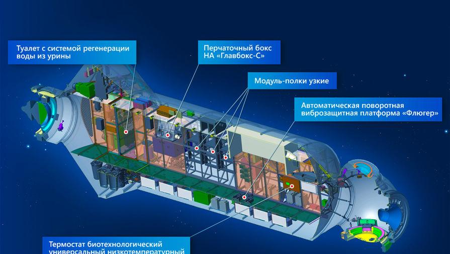 Эксперт рассказал о бесценности модуля 'Наука' для космонавтов МКС