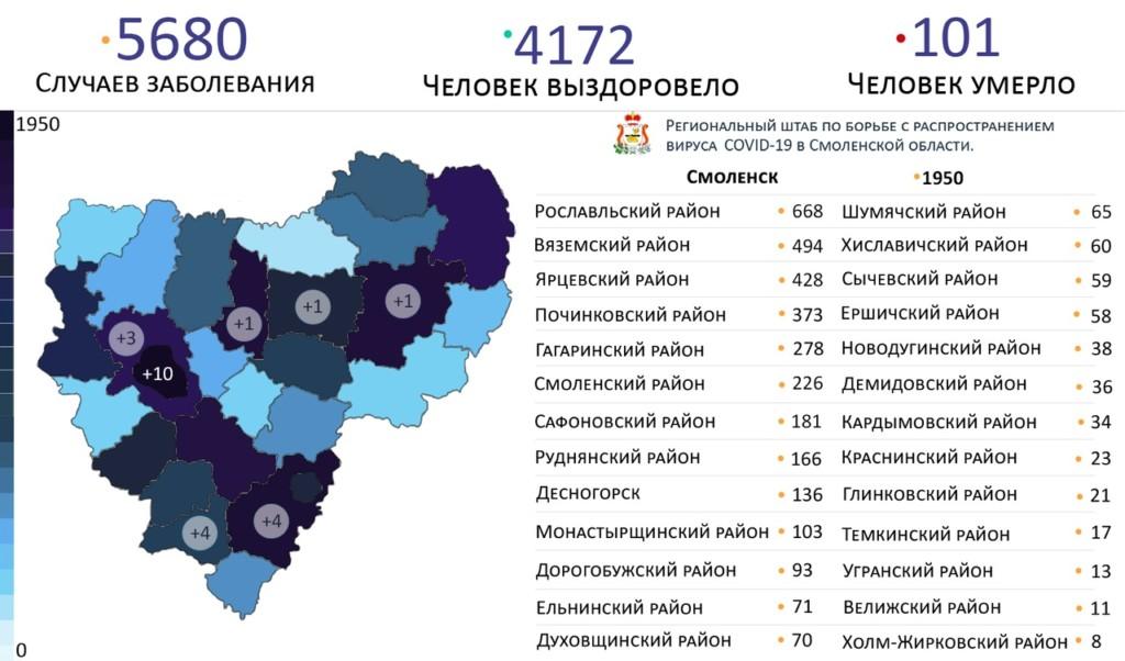 В каких районах Смоленщины выявлены новые случаи заражения COVID-19
